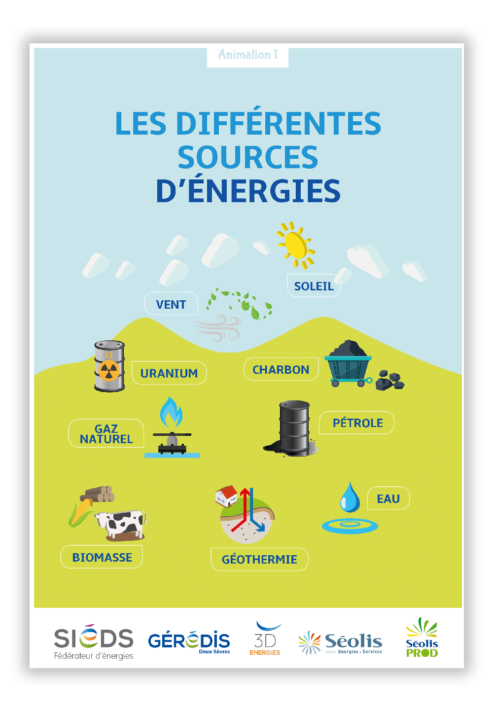 differentes_sources_energie